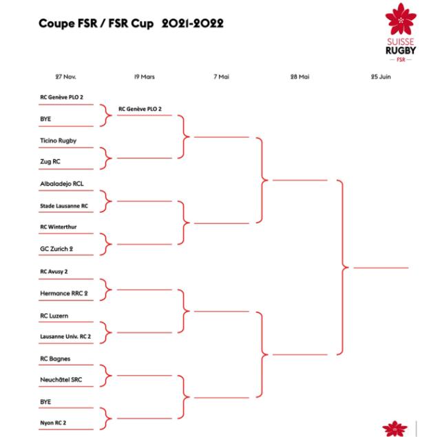 FSR Cup 2021-22